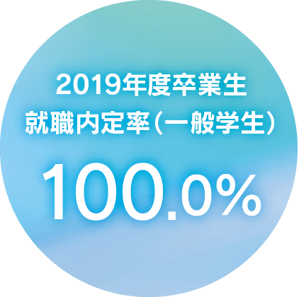 2019年度卒業生就職内定率(一般学生)100%